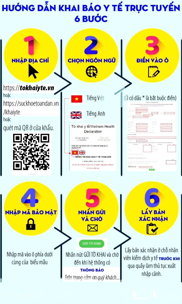 khai báo y tế 6 bước