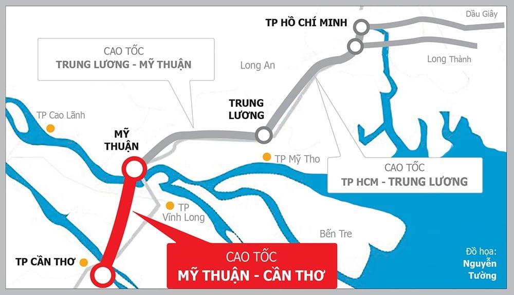 Khởi công làm cao tốc Mỹ Thuận – Cần Thơ vào tháng 11